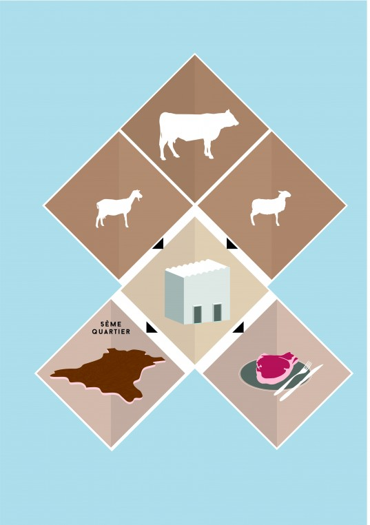 Le cuir co-produit de la chaîne alimentaire.